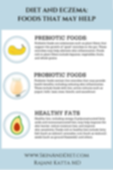Infographic Eczema Foods that May Help including prebiotic foods (legumes, vegetables, fruits and whole grains), probiotic foods (yogurt, kefir, miso, kimchi and sauerkraut) and healthy fats such as salmon, avocados, nuts and seeds.