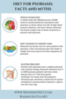 Infographic Diet for Psoriasis Facts and Myths having a whole foods diet (mediterranean diet, DASH diet), exercise plan and a gluten-free diet may improve skin symptoms of psoriasis