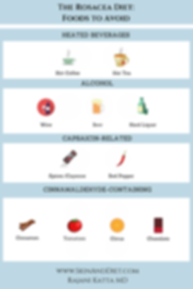 Infographic on diet for rosacea avoiding food triggers