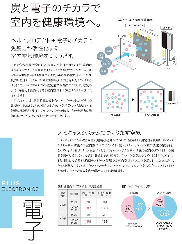 kankyo-3_edited.jpg