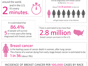Early Detection Saves Lives; Not Just Another Statement
