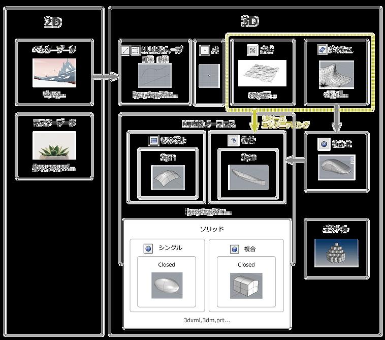 データ種類一覧概念図.png