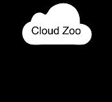 v6_cloudzoo.png