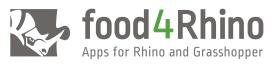 Food4Rhino