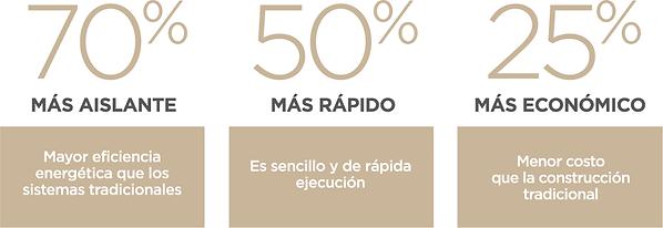 porcentajes.png