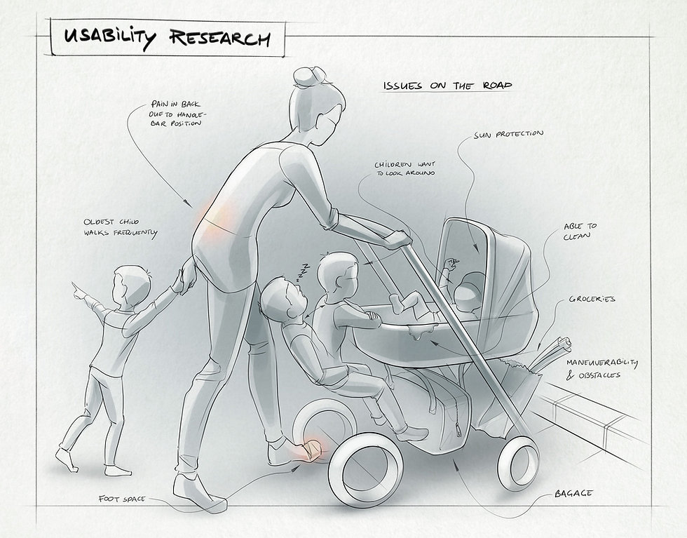 200422_Hubb-papierstrook-Usability-Resea