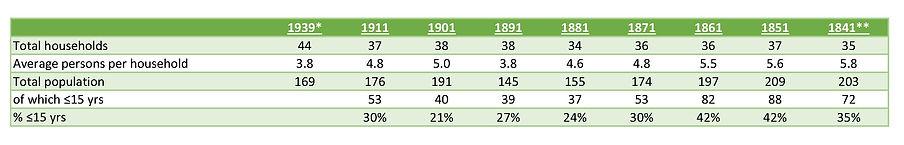 Population Statistics.jpg