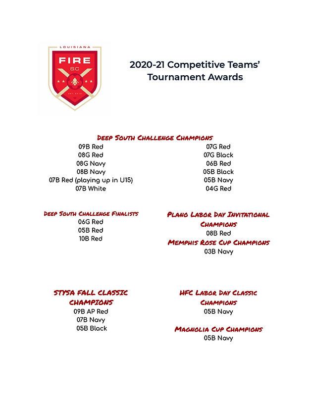 Tournament Champions - Google Docs.jpg