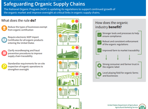 Grow Organic? Have You Read the Proposed Strengthening Organic Enforcement Rule?