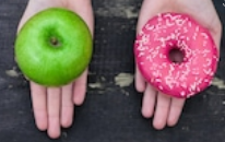 Breast Cancer & Nutrition- Linked?