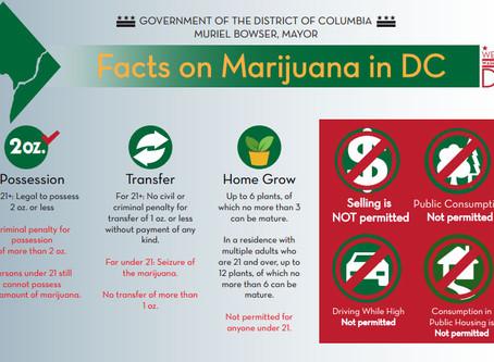 Initiative 71 DC Laws
