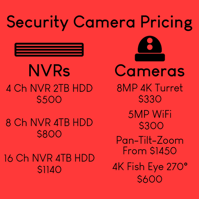Security Camera Pricing