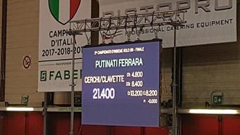 Secondo Campionato Nazionale di Insieme Gold - Finale