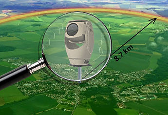 360 Wide Area Surveillance