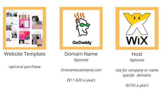 domain vs host