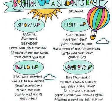 Building positive classroom communities