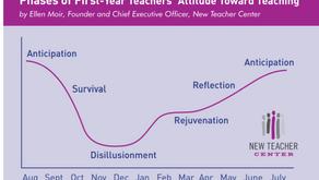 Ten Tips For Avoiding Teacher Burnout