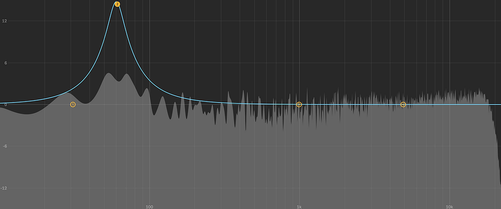 EQ curve in EQ Eight with spectrum visualizer
