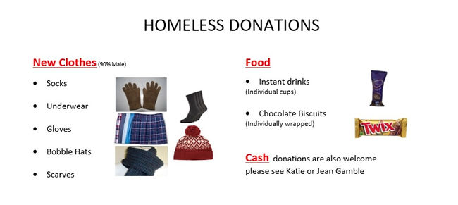 homeless donations list_edited.jpg