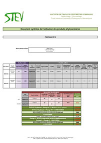 Suivi Phytosanitaire