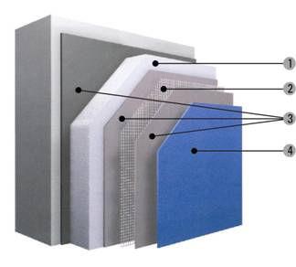 Топлоизолационна система EPS-F