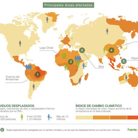 Migraciones Ambientales