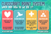 [Infographic] Classcraft Point System