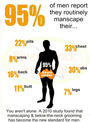 Sensual gay massage NYC, m4m grooming trimming manhattan