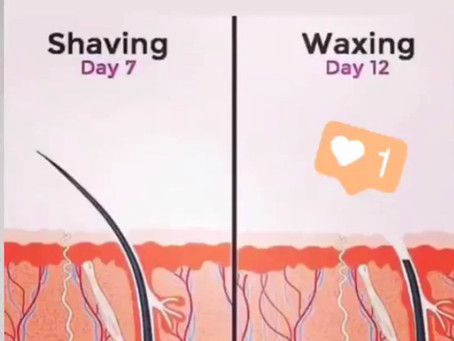 TRIMMING OR WAXING FOR MEN?