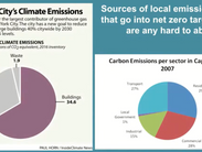 Watch the Martin School's series of lectures, Net Zero: Climate in the Balance