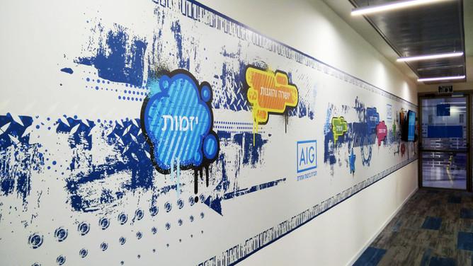 AIG HQ, Israel