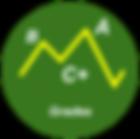Grades logo