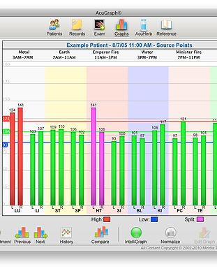 Acugraph bar graph.jpg