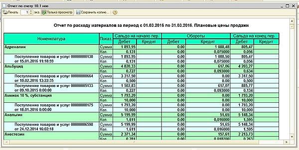 ОСВ по расходу материалов в плановых продажных ценах в Бухгалтерии 1с