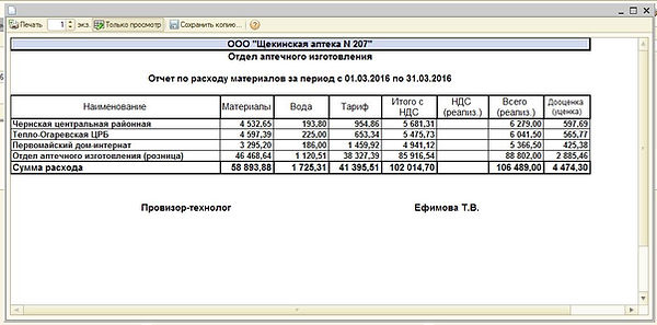 отчет по расходу материалов при аптечном производстве лекарственных средств в Бухгалтерии 1с