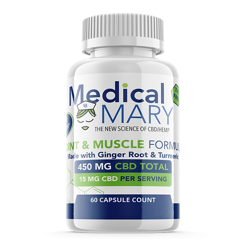 Muscle & Joint Capsules