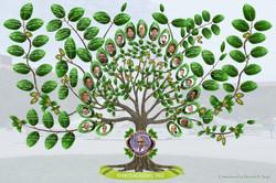 Ramki's Academic Tree