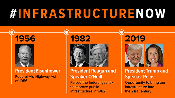 INFRA_Now_timeline-TW.png