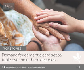 Demand for dementia care set to triple over the next three decades.