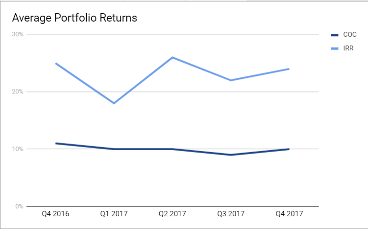 q1 2018 chart1
