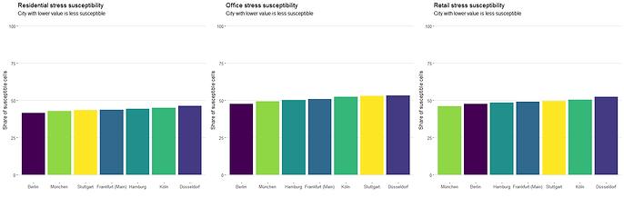 stress_susceptibility leitartikel.png