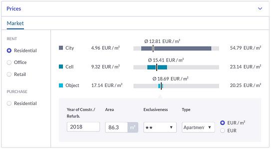 21st-location-analytics-market-rent-offi