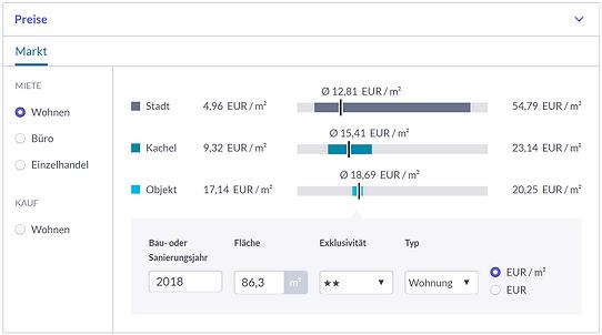 21st-lage-analyse-marktmiete-buero-einze