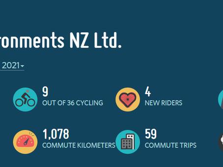 Aotearoa Bike Challengers