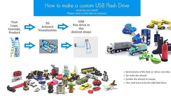 B-USB.jpg