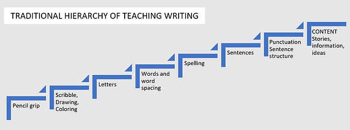 writing-traditional-methods-teaching.png