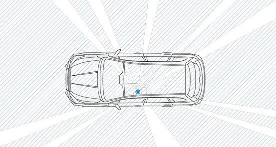 Udsyn i Subaru Forester