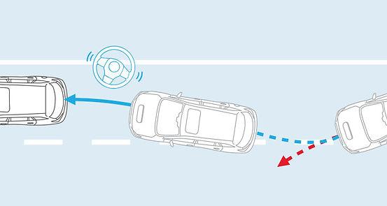 Sikkerhed i Subaru Levorg
