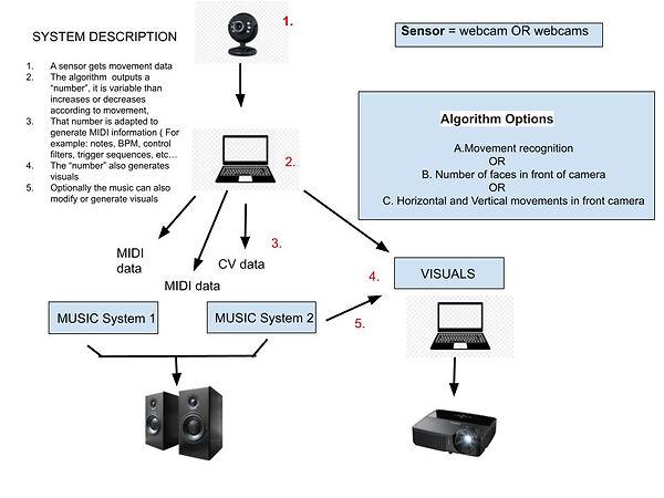 System_Description.Tate.jpg