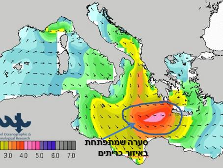 תחזית גלים ומצב הים - איך מבינים את זה